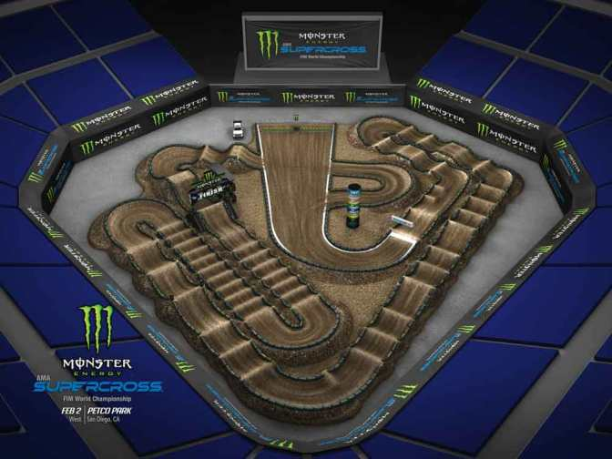 Volta virtual Monster Energy Supercross 2019 em San Diego