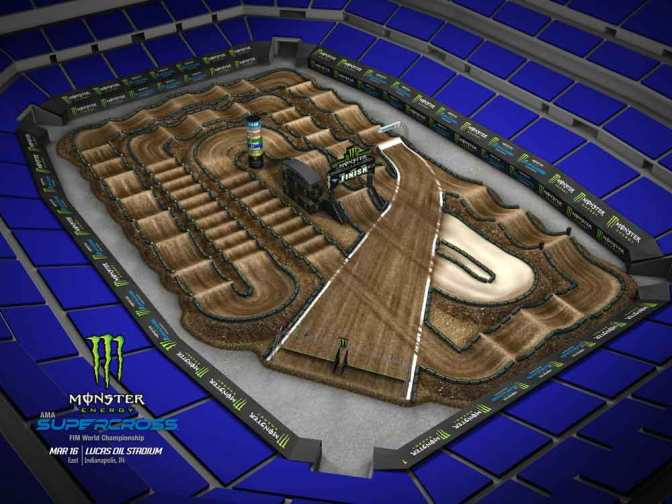 Volta virtual Monster Energy Supercross 2019 em Indianapolis