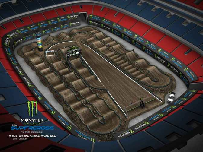 Volta virtual Monster Energy Supercross 2019 em Denver