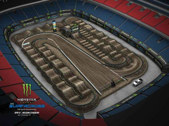 Volta virtual Monster Energy Supercross 2019 em Nashville
